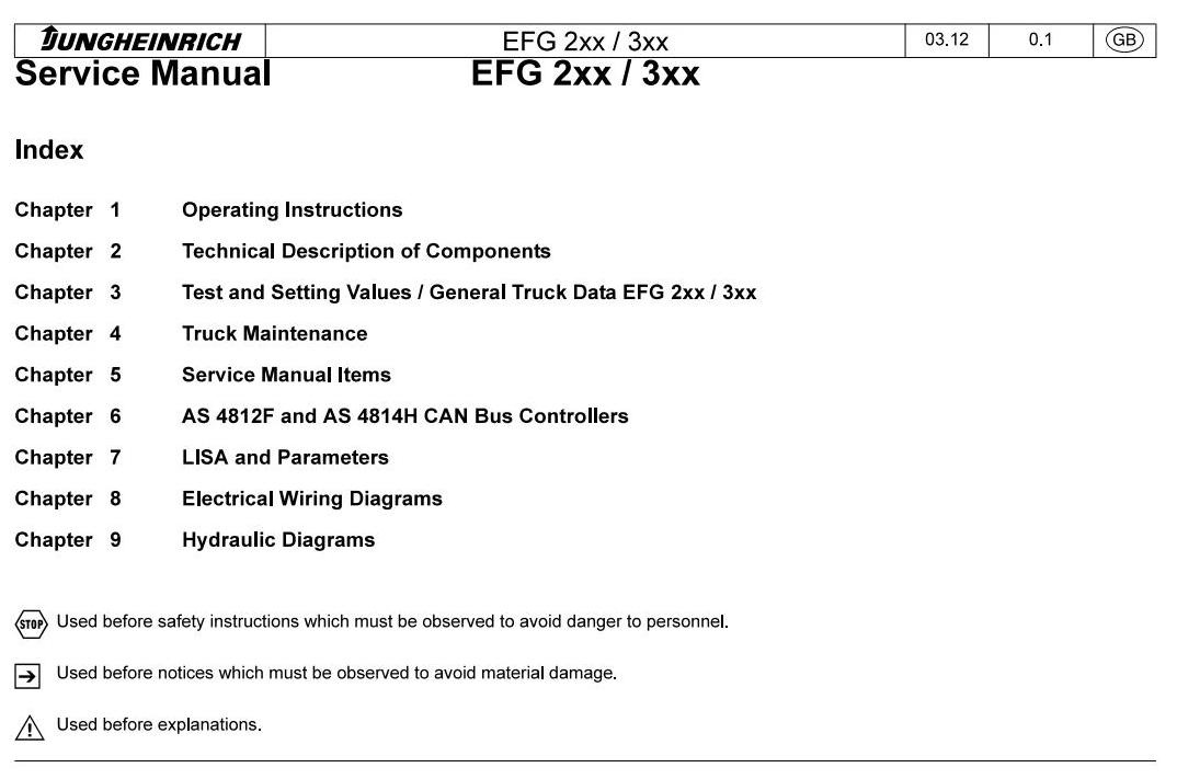 Jungheinrich Electric Lift Truck EFG-Series: 216kn (from 12.2008) Workshop Manual