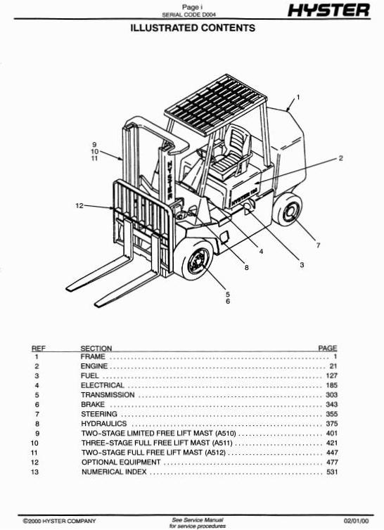 propane forklift parts diagram