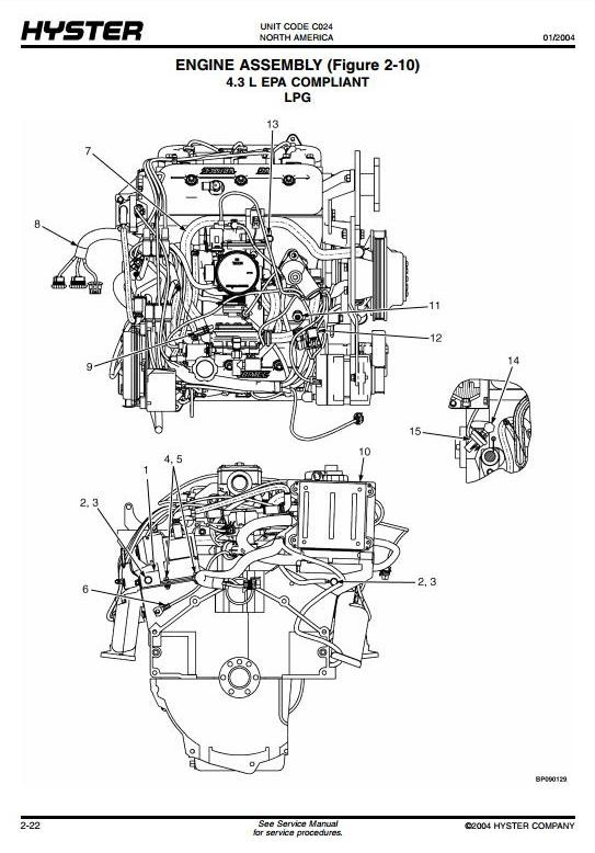 Hyster Forklift C024 Series: S6.00XL (S135XL;S135XL2), S7.00XL (S155XL(S);S155XL2) Spare Parts List