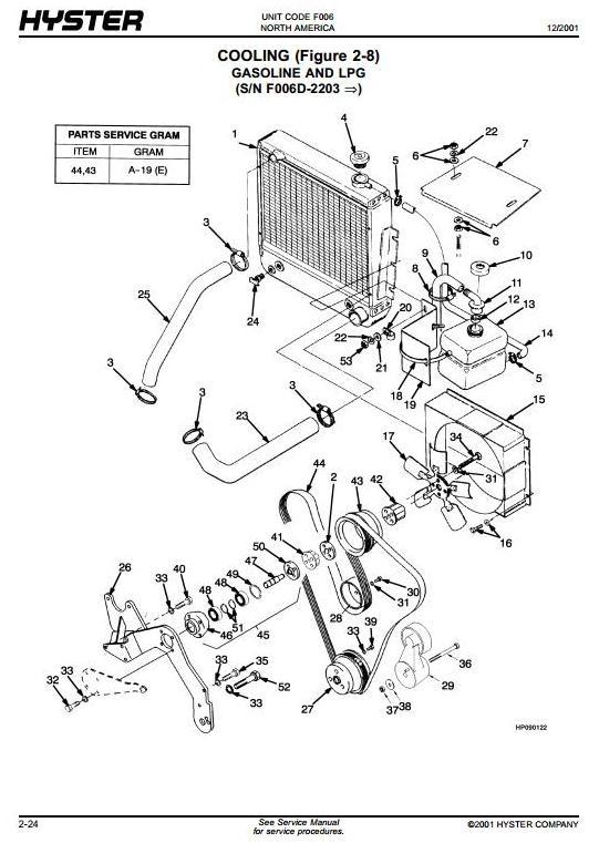 Hyster Forklift F006 Series: H6.00XL (H135XL; H135XL2), H7.00XL (H155XL; H155XL2) Spare Parts List