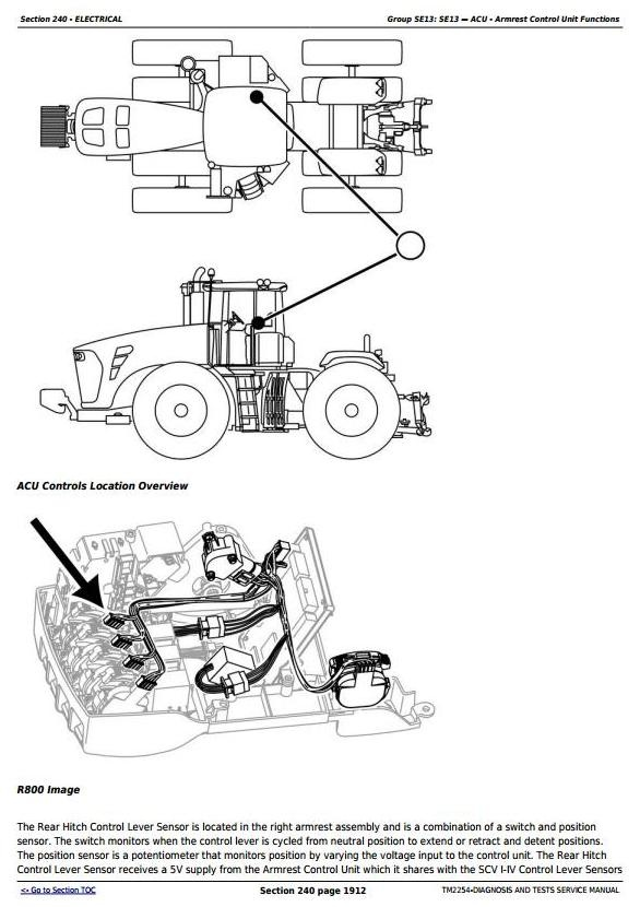 John Deere 9230, 9330, 9430, 9530, 9630 Articulated Tractors Diagnosis&Tests Service Manual (TM2254)