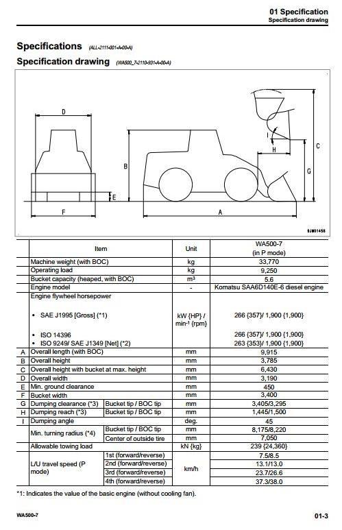 Komatsu Wheel Loader WA500-7 SN: 10001 and up Workshop Service Manual