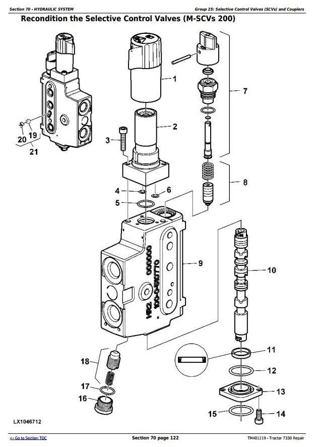 John Deere Tractor 7330 2WD or MFWD Tractors Service Repair Manual (TM401219)