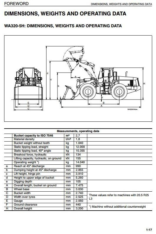 Komatsu Wheel Loader WA320-5 sn: H50051 and up Operating and Maintenance Instructions