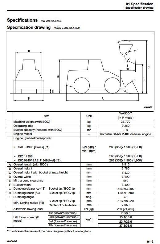 Komatsu Wheel Loader WA500-7 USA SN: A94001 and up Workshop Service Manual