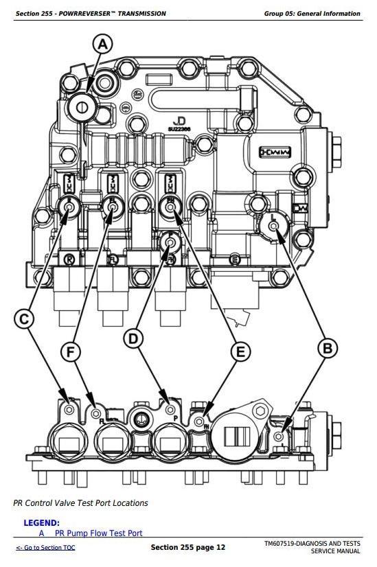 John Deere 5076E, 5076EL,5082E, 5090E, 5090EL, 5090EH Tractors Diagnosis and Tests Manual (TM607519)