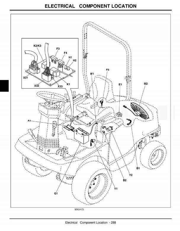 John Deere Front Mowers 1420, 1435, 1445, 1545, 1565 Technical (Service) Manual tm1806