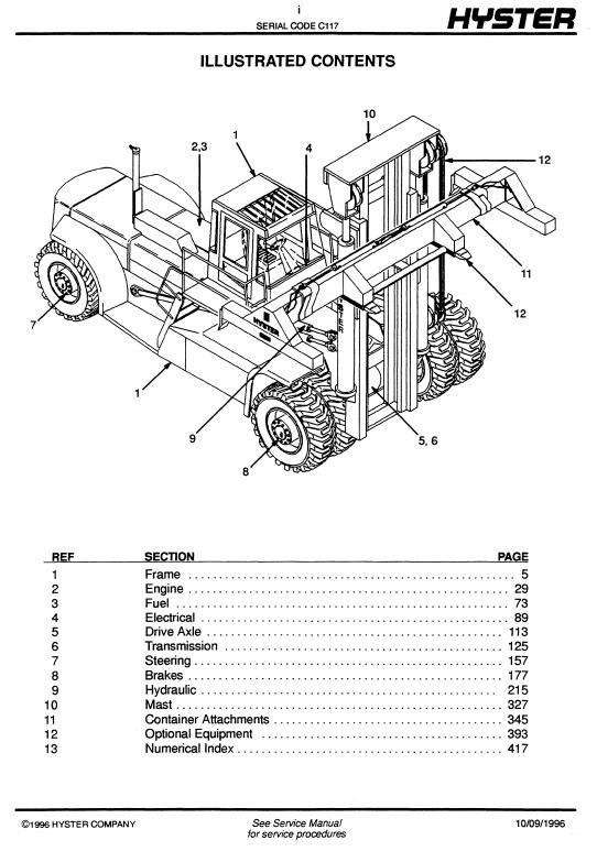 Hyster Diesel Forklift Truck  C117 Series: H800C, H880C, H970C, H1050CH Spare Parts List Manual