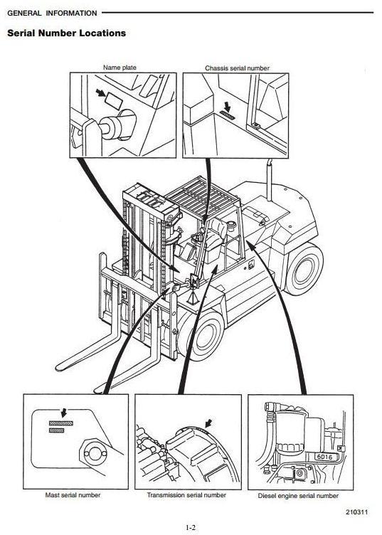 hyster fork truck diagram html