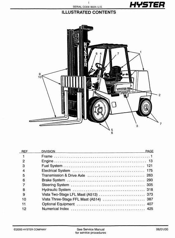 Hyster Forklift B024 Series: S6.00XL (S135XL;S135XL2), S7.00XL (S155XL(S), S155XL2) Spare Parts List