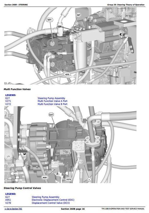 John Deere 9460RT, 9510RT, 9560RT Tracks Tractors Diagnostic and Test Service Manual (TM110819)