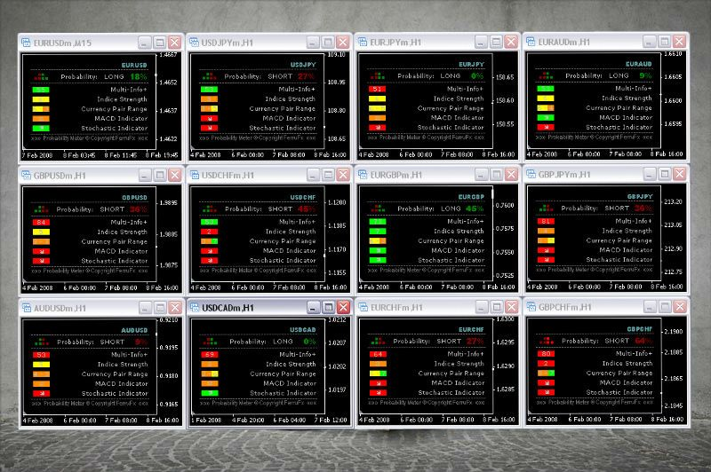 Download the nitro+ forex probability meter _ .zip file
