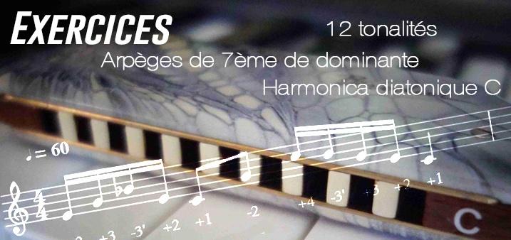 Exercices - Arpèges 7ème de dominante - Tonalité de Do - transposable (Musescore)