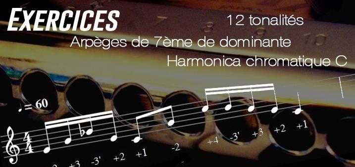 Exercices - Arpèges 7ème de dominante -12 tonalités - transposable (Musescore) - Chromatique