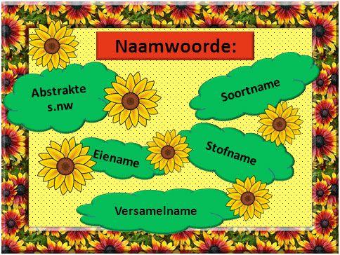 Toets my kennis van naamwoorde