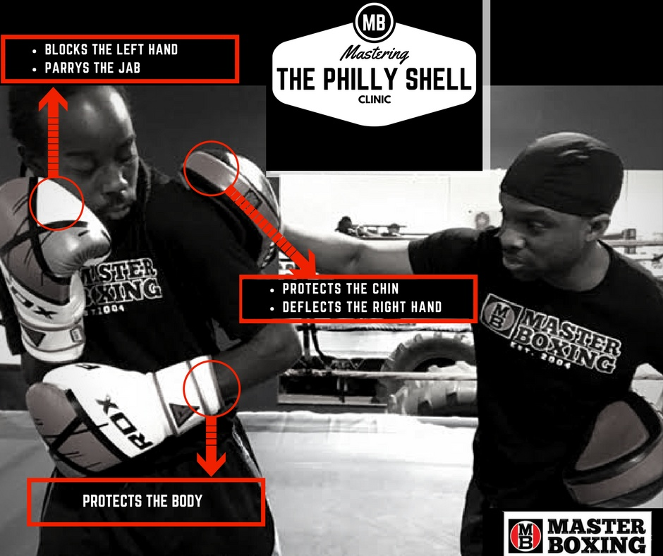 Philly Shell Fighter's Edition