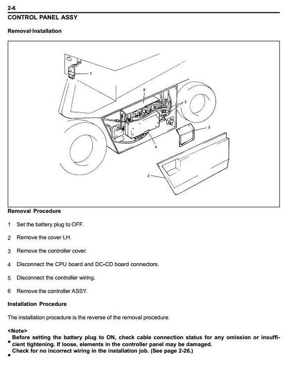 Toyota Forklift Truck 5FB10, 5FB14, 5FB15, 5FB18, 5FB20, 5FB25, 5FB30 Workshop Service Manual