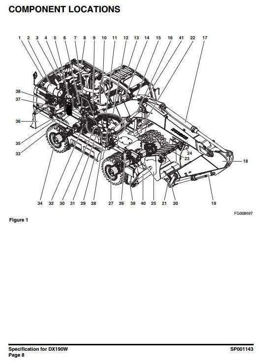 Doosan Wheeled Excavator Type DX190W S/N: 5001 and Up Workshop Service Manual