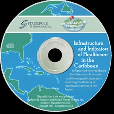 Infrastructure and Indicators of Healthcare in the Caribbean