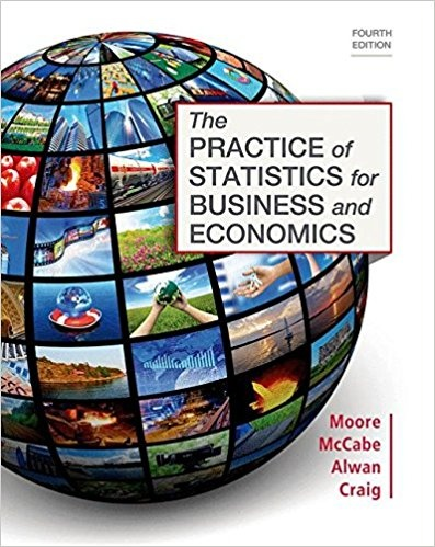 The Practice of Statistics for Business and Economics 4th edition ( PDF , Instant download )