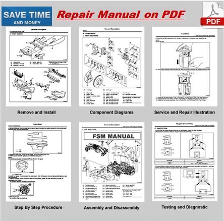 Range Rover Evoque 2010 2011 2012 2013 Repair Manual