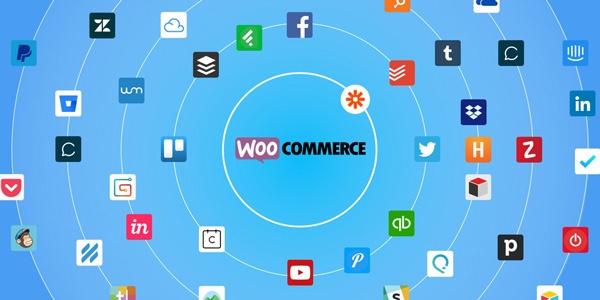 WooCommerce Zapier Extension