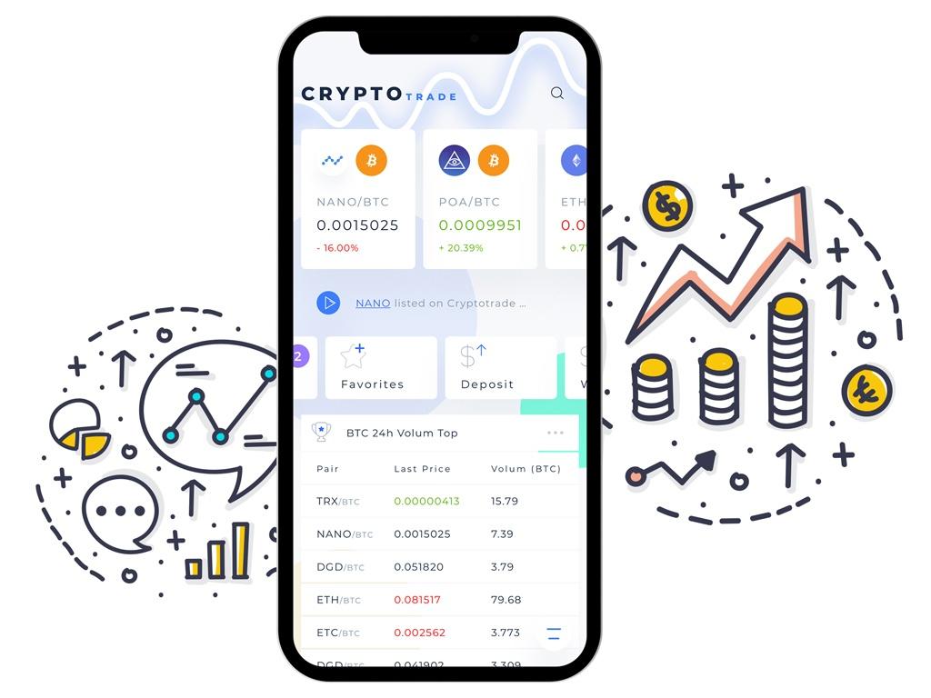 Crypto Trade Mobile Ui