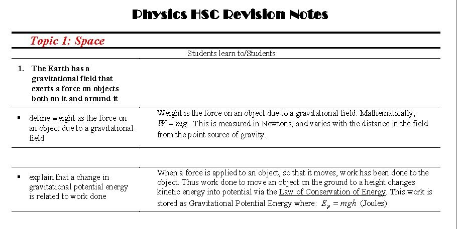 physics notes hsc Physics hsc trial preparation lectures,  _ students will also receive comprehensive booklets/notes written by our expert teachers physics lecture details:.