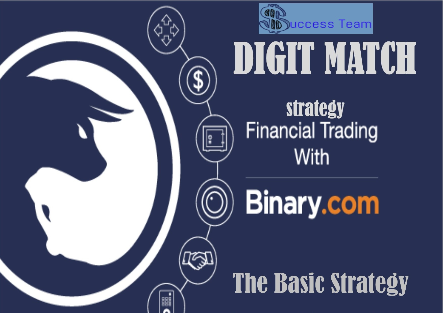 Binarycom Rise Fall strategy earn $1000/day
