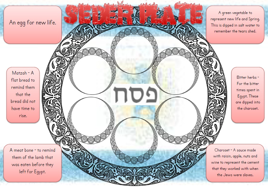 SEDER PLATE CUT AND STICK ACTIVITY