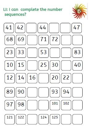 MISSING NUMBER SEQUENCES