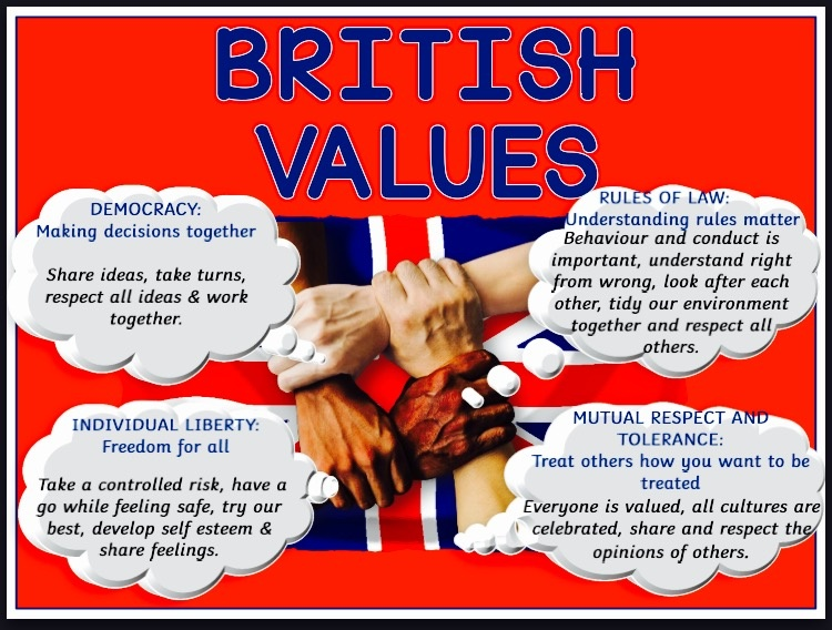 PROMOTING BRITISH VALUES