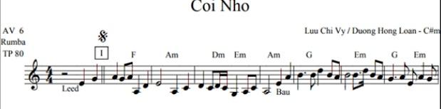 Band Sheet -  Coi Nho - Lam Chi Vy Duong Hong Loan- Key: Am