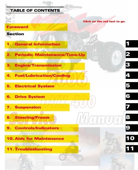 2006 Arctic Cat DVX 400 ATV2006 Arctic Cat DVX 400 ATV Workshop Service Repair Manual