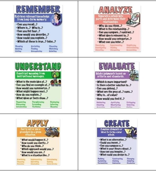 Blooms Taxonomy Slideshow