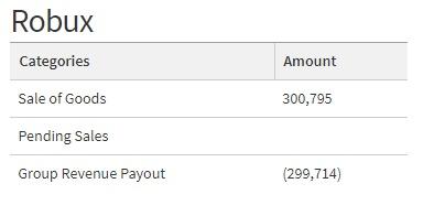 15,000+ Roblox Shirt/Pants Templates (Make a clothing store!)
