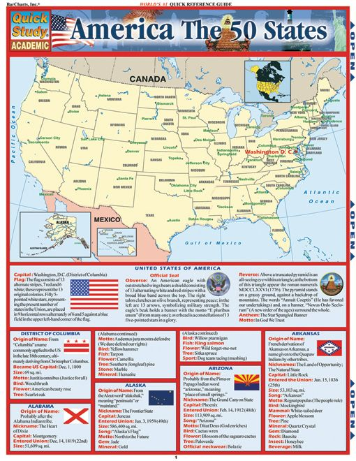 America: 50 States