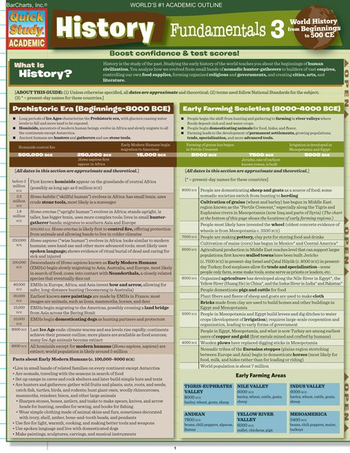 History Fundamentals 3