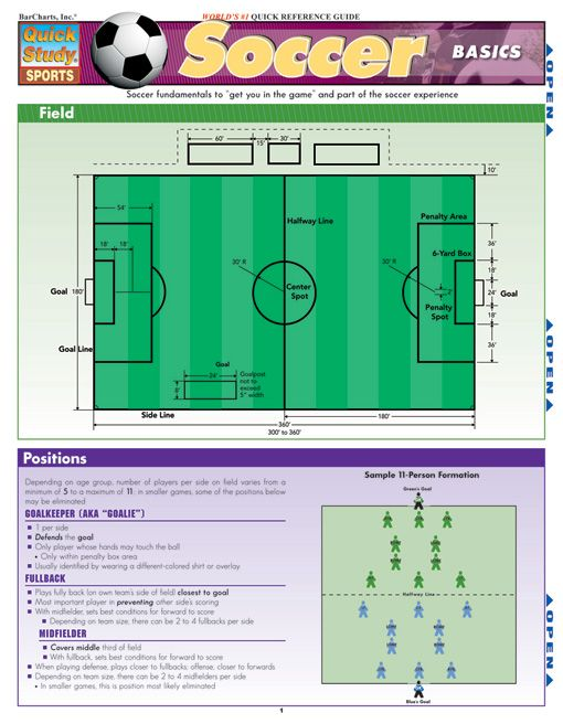 soccer rules and techniques Coaching soccer 101 - youth soccer coaching tips,youth soccer drills, soccer rules, micro soccer and everything about coaching.