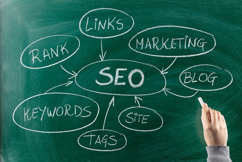 SEO Tactics to Turbo Charge Traffic and Profits