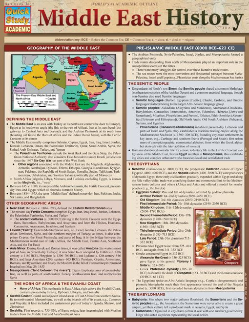 middle eastern history essay The middle east history is one of the most popular assignments among students' documents if you are stuck with writing or missing ideas, scroll down and find inspiration in the best samples middle east history is quite a rare and popular topic for writing an essay, but it certainly is in our database.