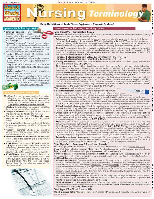 Nursing Terminology