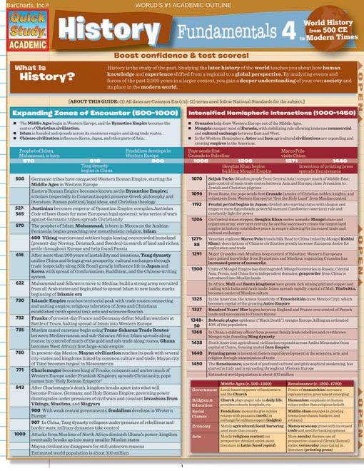History Fundamentals 4