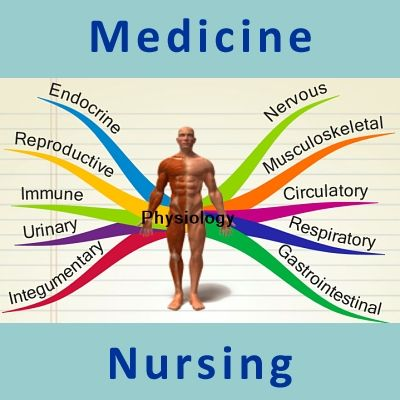 Quick Review NCLEX