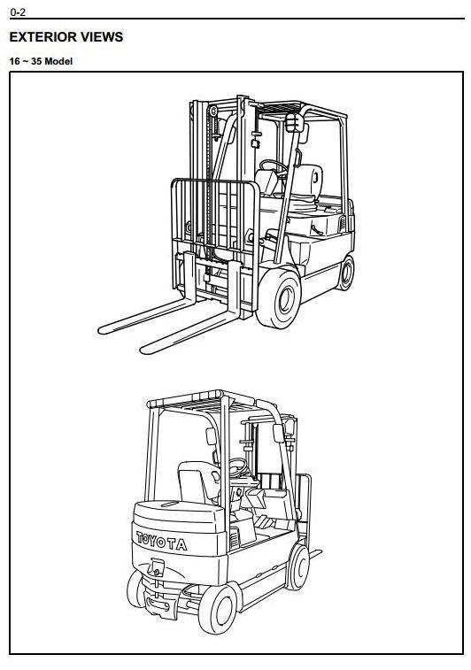 Wiring Diagram Toyota Forklift : Toyota forklift wiring diagram free jeffdoedesign