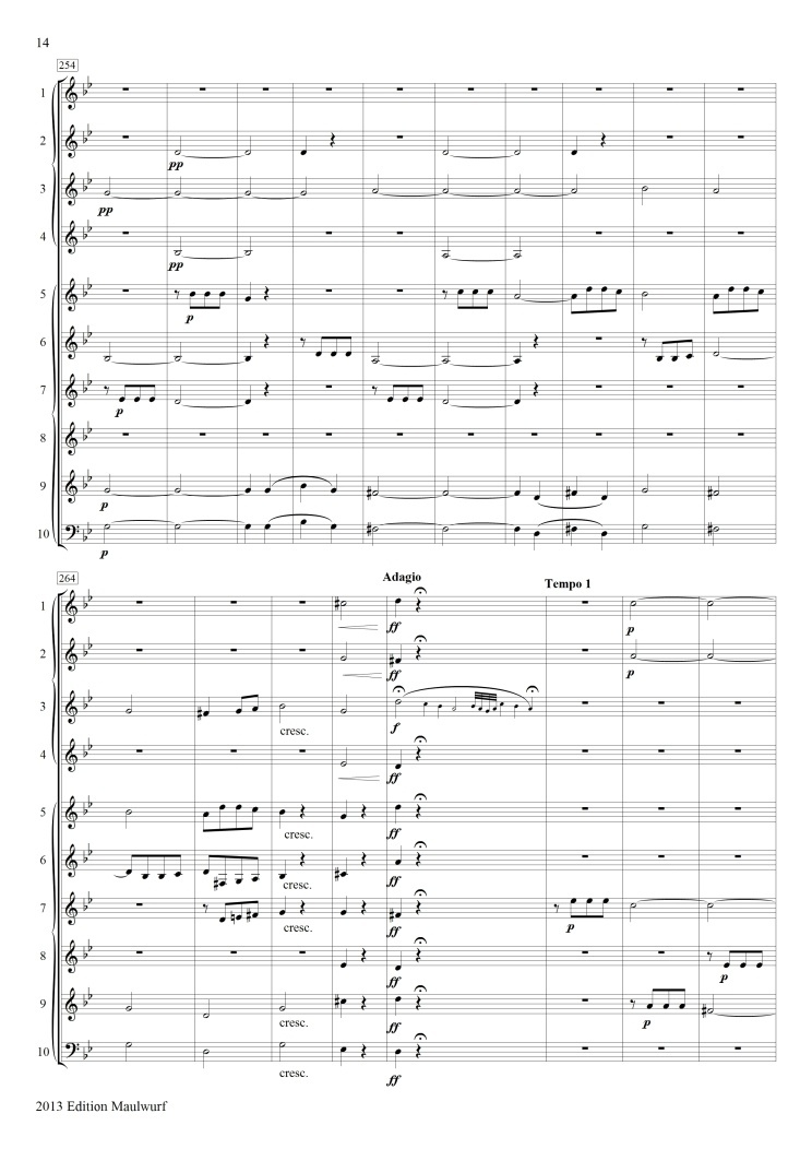 Beethoven 5 Hornensemble