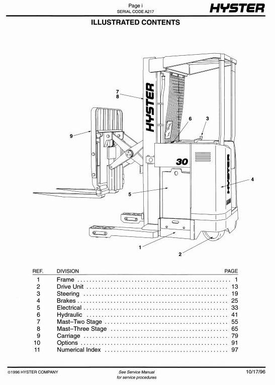 Hyster Electric Reach Truck A217 Series: N30FR Spare Parts List, EPC