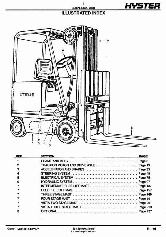 Hyster Electric Forklift Truck B108 Series: E30B, E40B, E50B, E60BS Spare Parts List