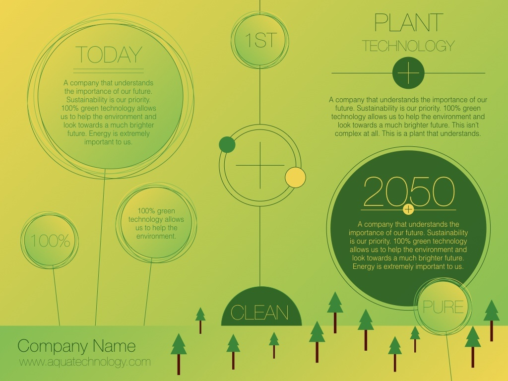 Protect The Planet Keynote and PowerPoint Theme