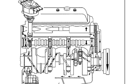 Cat lift Trucks GM 4.3L, G6 Gasoline Engine Service Repair Manual Download(003103-up)
